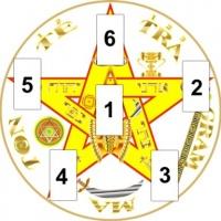 Tirada-del-pentagrama